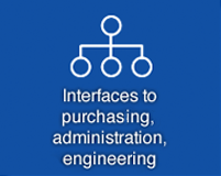 wiam_icon_interfaces_to_purchasting_administration_engineeringpng