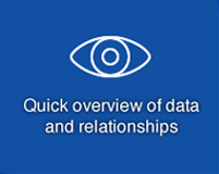 wiam_icon_overview_of_data_and_relationships