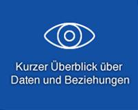 wiam_icon_kurzer_ueberblick_ueber_daten_und_beziehungen