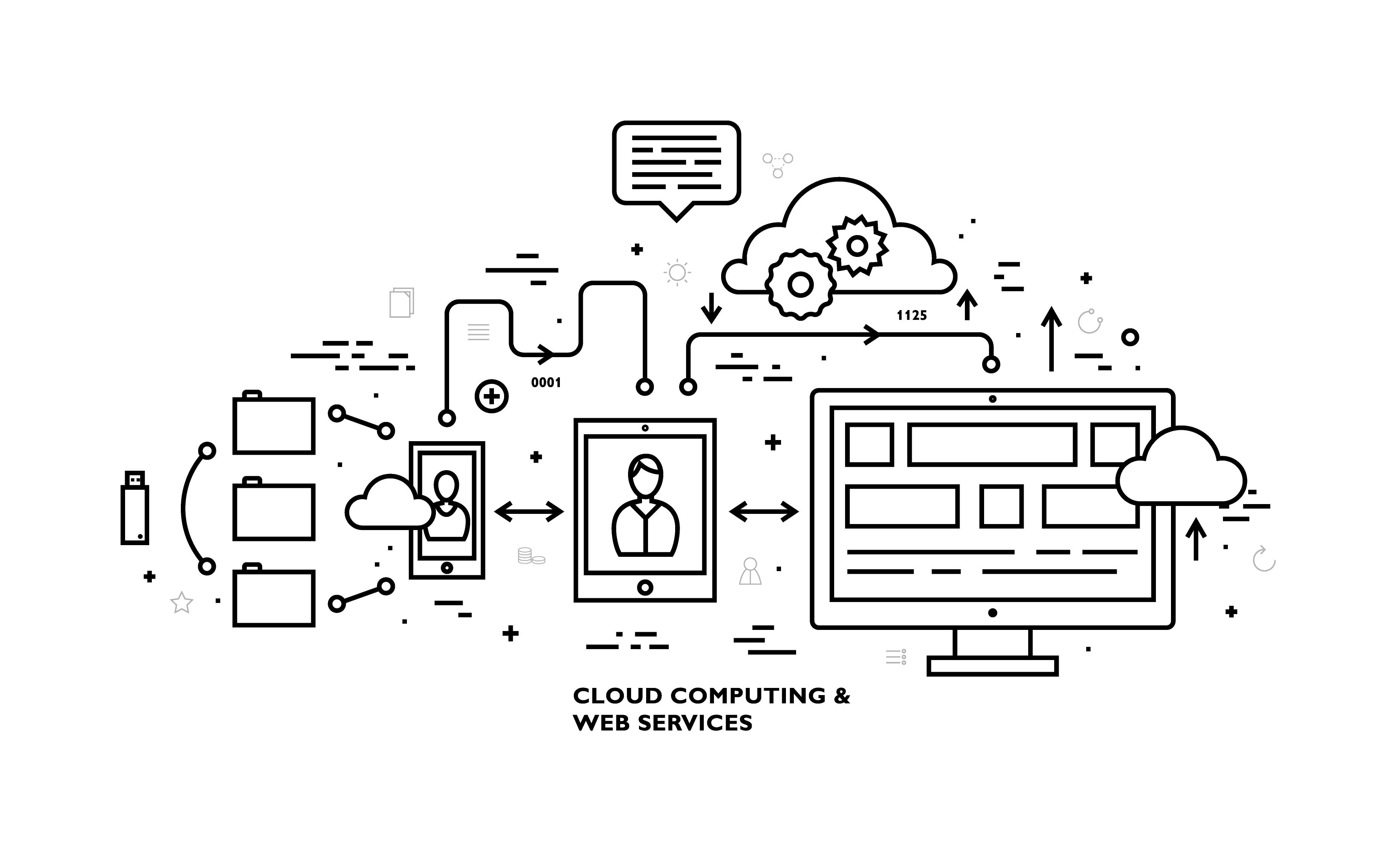 WIAM ICE cloud und web services